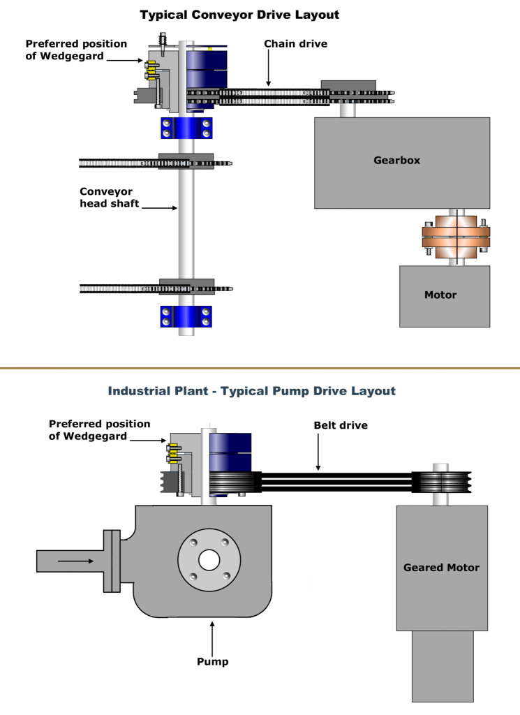 Chain/Pulley Drives Type S Hub